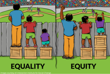Image describing equity and equality