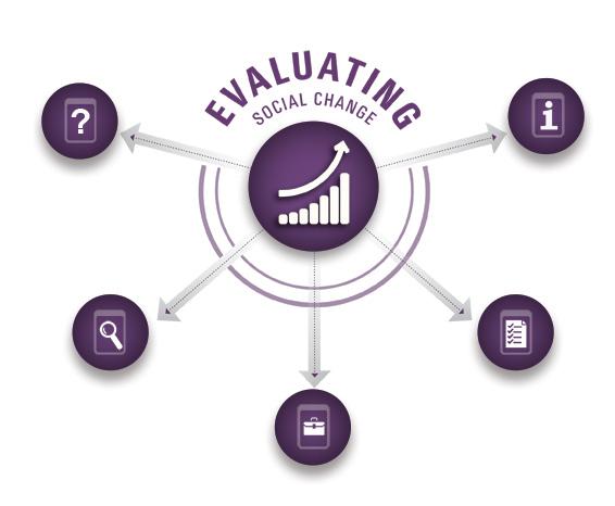 Evaluation Social Change