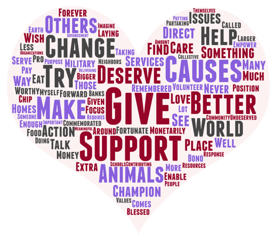 Giving Tuesday Wordle